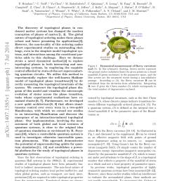 pdf superconducting circuit probe for analog quantum simulators [ 850 x 1100 Pixel ]