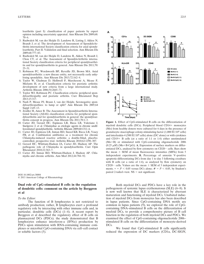 (PDF) Dual Role of CpG-Stimulated B Cells in the