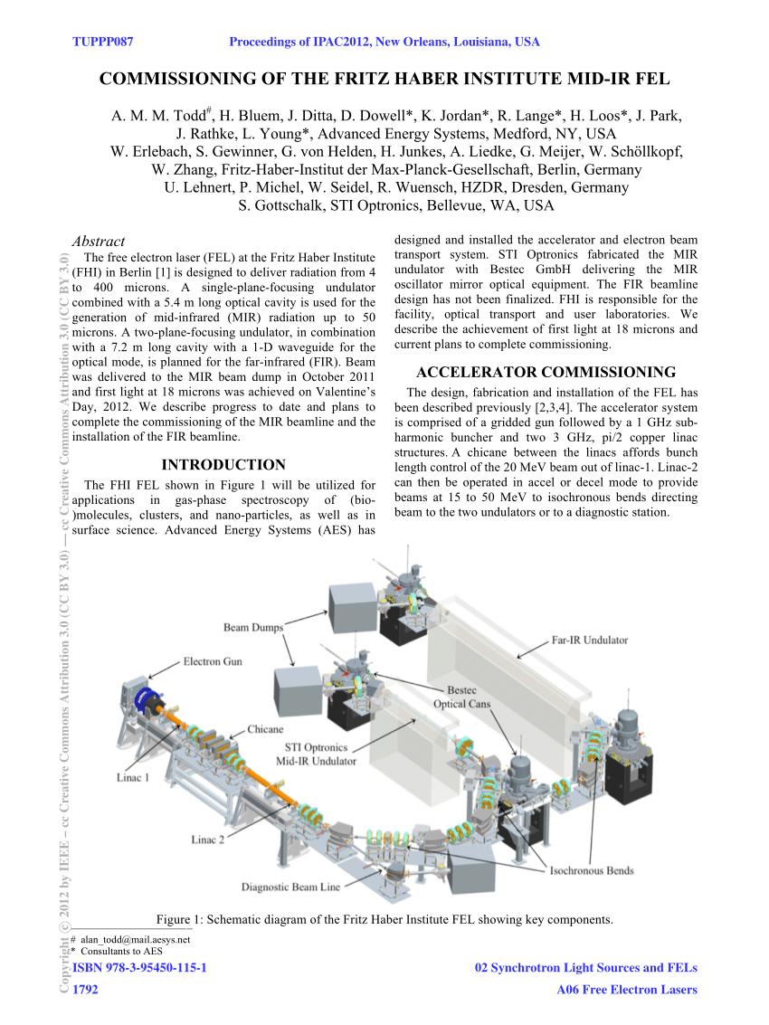 medium resolution of schematic diagram of fritz haber institute free electron laser showing download scientific diagram