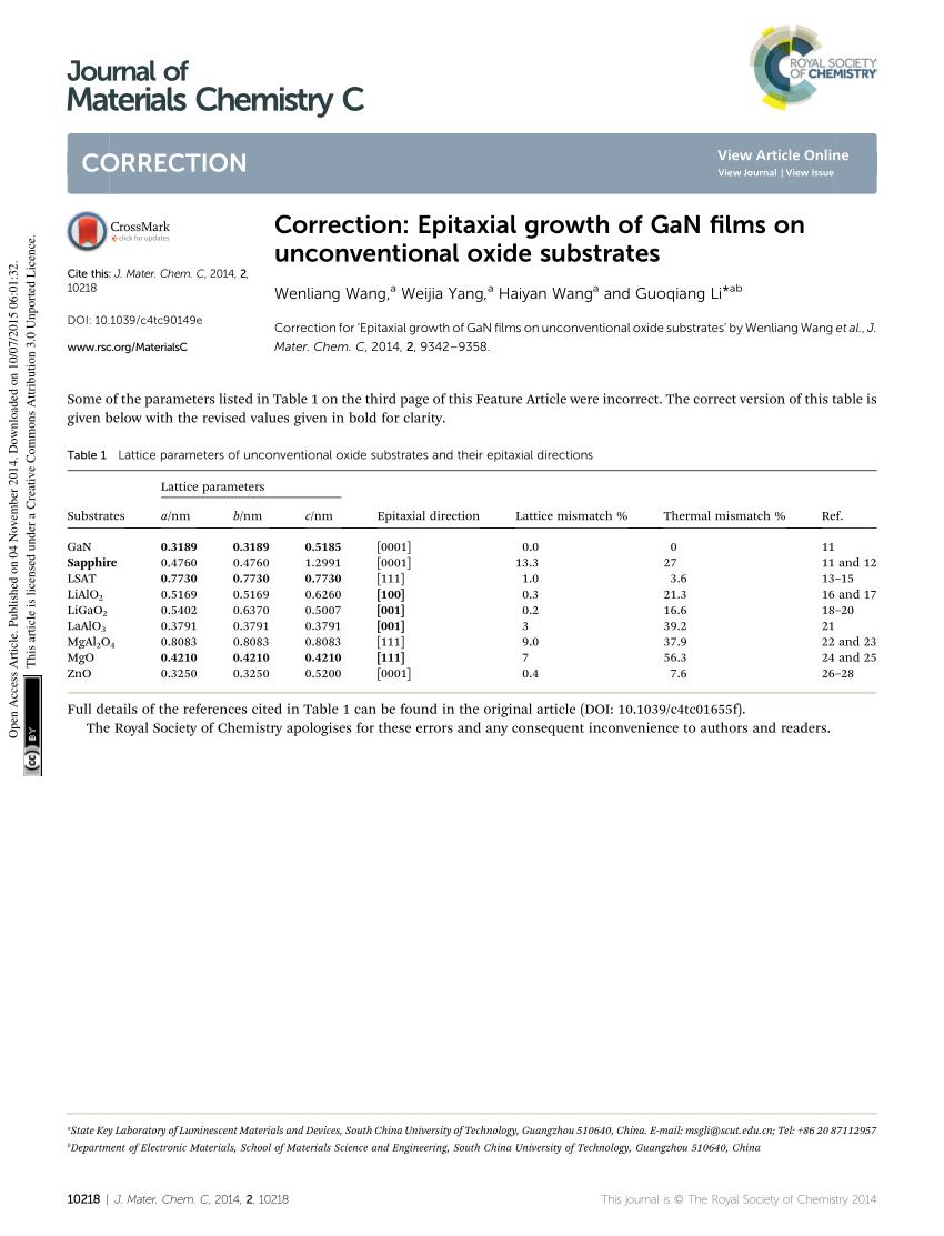 hight resolution of investigation of gan based light emitting diodes on various substrates pratik patwari request pdf