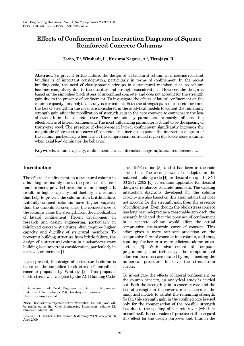 hight resolution of  pdf effects of confinement on interaction diagrams of square reinforced concrete columns