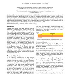 subwavelength graphene based plasmonic thz switches and logic gates request pdf [ 850 x 1202 Pixel ]