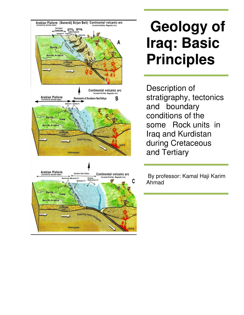 Map Iraq Mountain