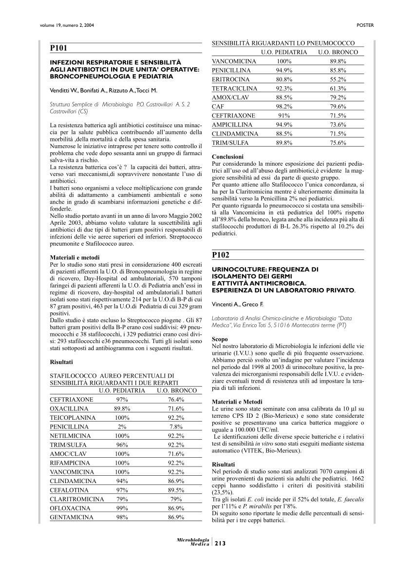 (PDF) URINOCOLTURE: FREQUENZA DI ISOLAMENTO DEI GERMI E