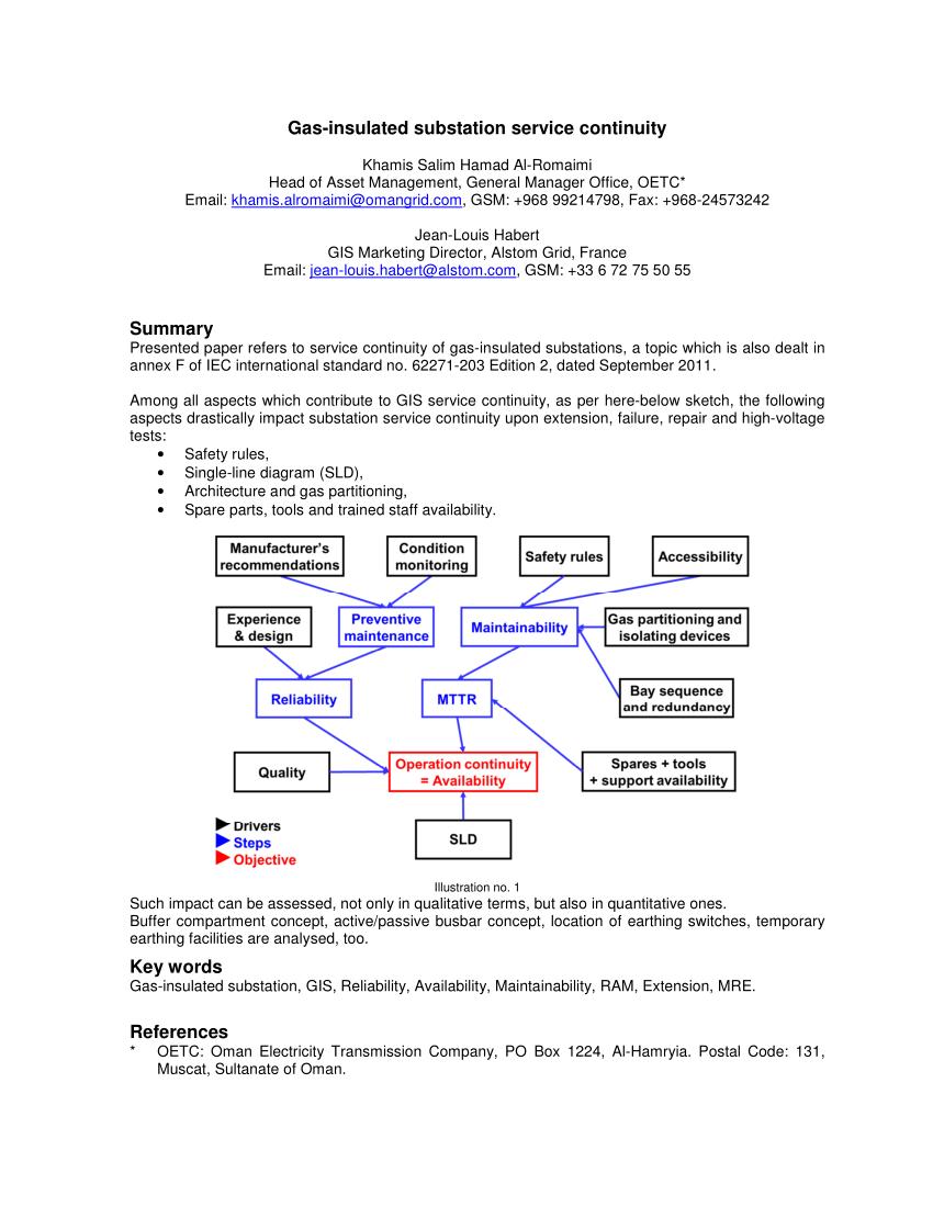 medium resolution of  pdf gas insulated substation service continuity