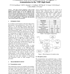 pdf experimental analysis of the signal to noise ratio of digital isdb tb tv receivers and multipath in the vhf high band [ 850 x 1202 Pixel ]