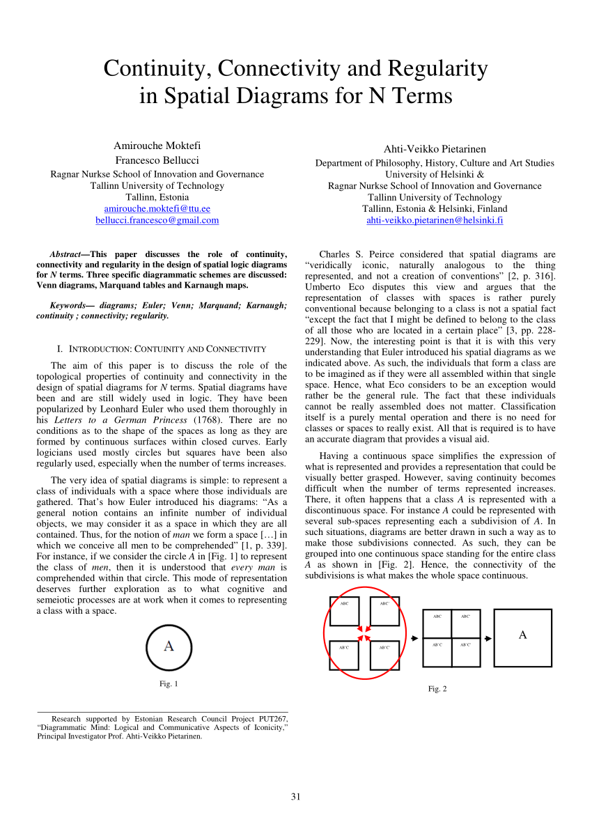 medium resolution of  pdf on the diagrammatic representation of existential statements with venn diagrams