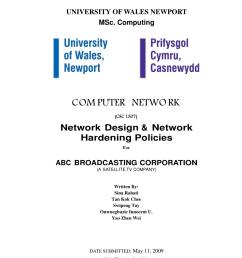 pdf network design network hardening policies [ 850 x 1100 Pixel ]