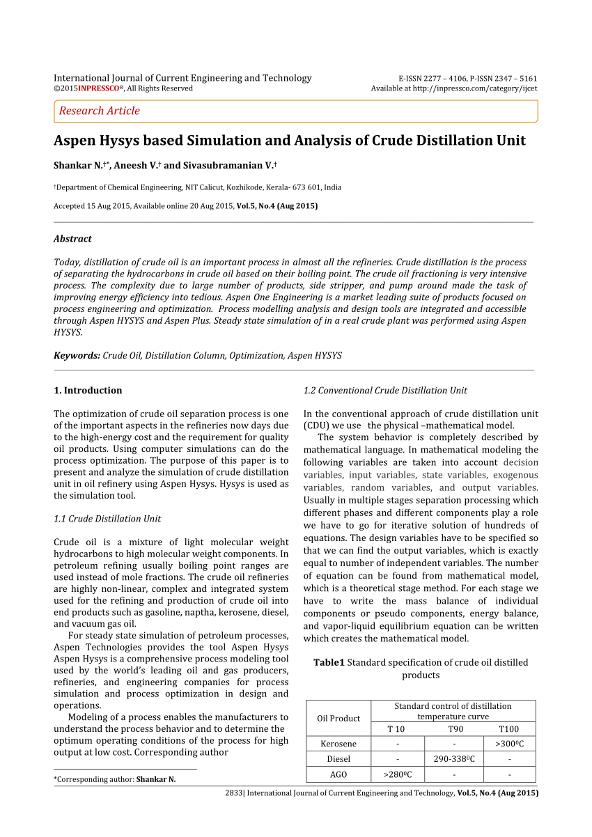 hight resolution of  pdf aspen hysys based simulation and analysis of crude distillation unit