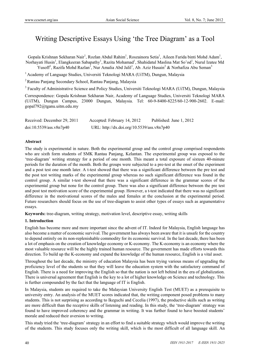 medium resolution of  pdf writing descriptive essays using the tree diagram as a tool