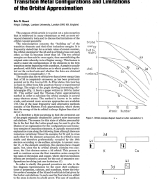 pdf transition metal configurations and limitations of the orbital approximation [ 850 x 1099 Pixel ]
