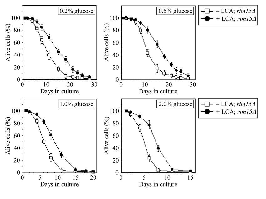 (PDF) Supplementary Figure 12