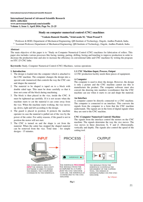 small resolution of  pdf study on computer numerical control cnc machines