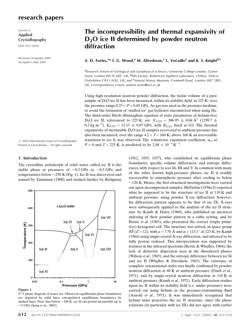 hight resolution of  pdf the incompressibility and thermal expansivity of d2o ice ii determined by powder neutron diffraction