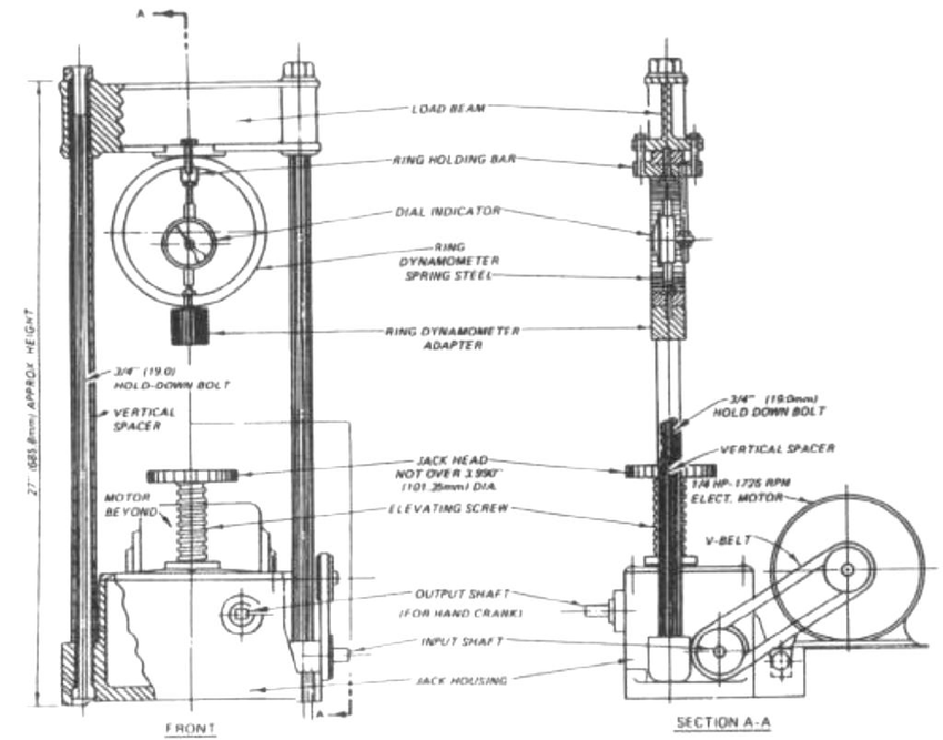 (PDF) Highway Engineering Lab Manual