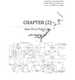 pdf power plant lecture notes chapter 2 steam power plant cycles [ 850 x 1100 Pixel ]