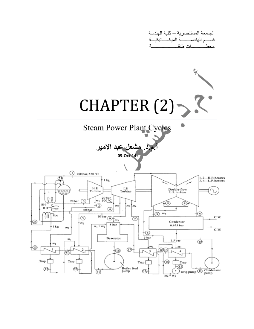 hight resolution of  pdf power plant lecture notes chapter 2 steam power plant cycles