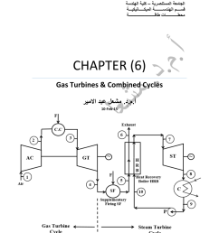 pdf power plant lecture notes chapter 6 gas turbines combined cycles [ 850 x 1100 Pixel ]