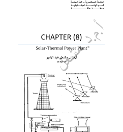 pdf power plant lecture notes chapter 8 solar thermal power plant [ 850 x 1100 Pixel ]