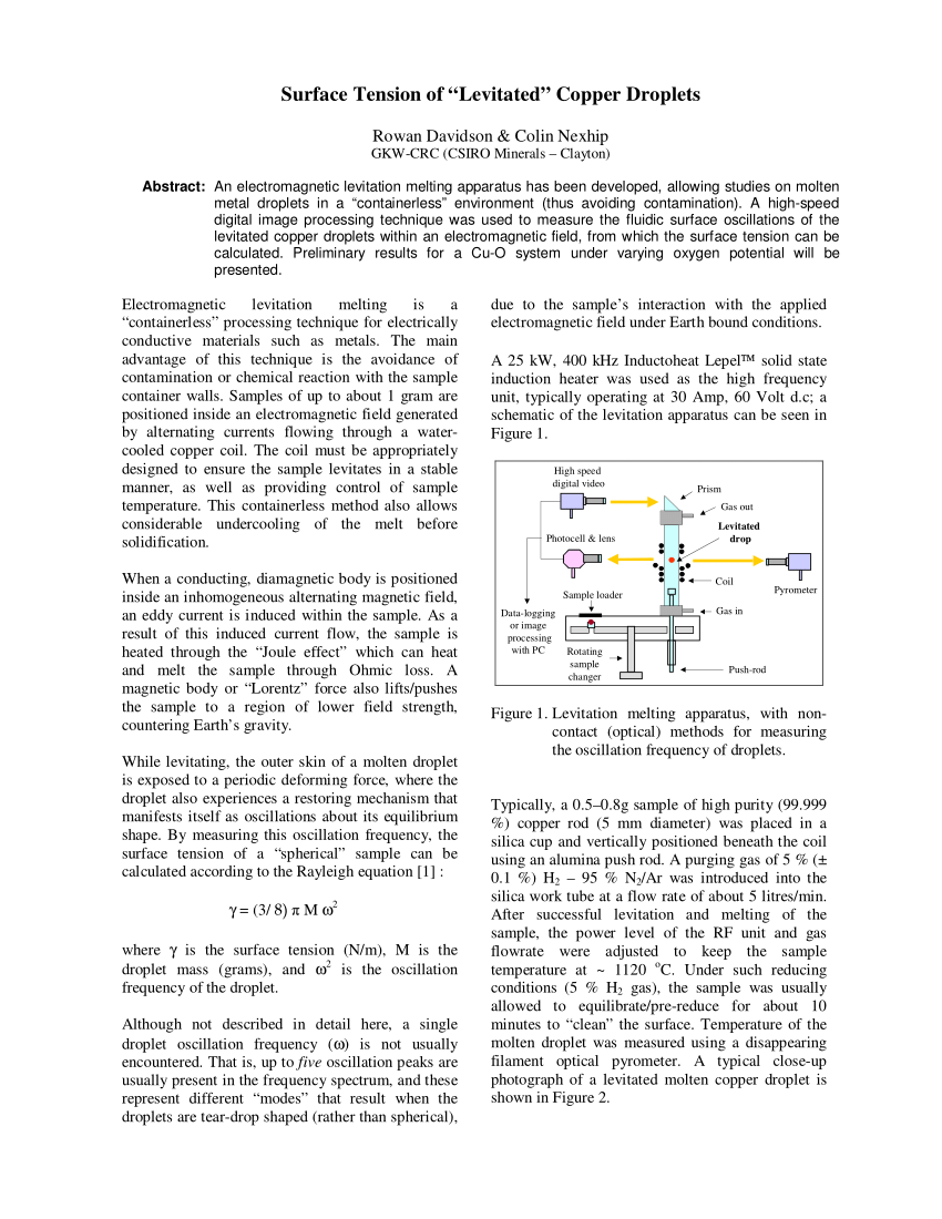 medium resolution of schematic diagram of the experimental set up download scientific diagram