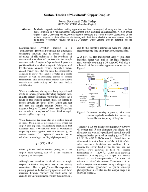 small resolution of schematic diagram of the experimental set up download scientific diagram