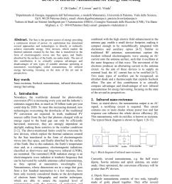pdf review of infrared nanoantennas for energy harvesting [ 850 x 1203 Pixel ]