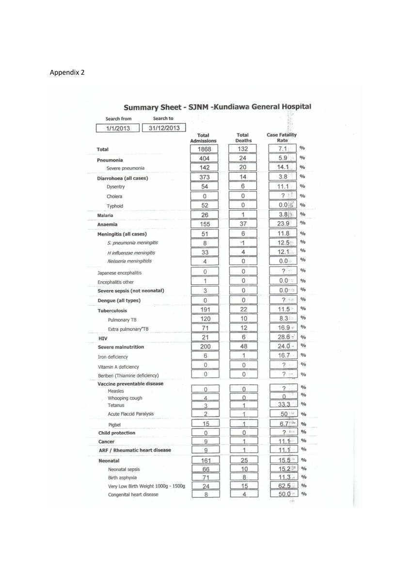(PDF) Web appendix 2
