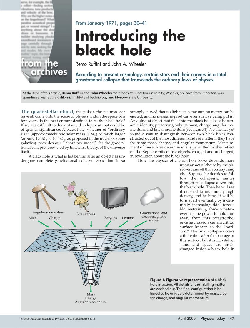 medium resolution of  pdf introducing the black hole