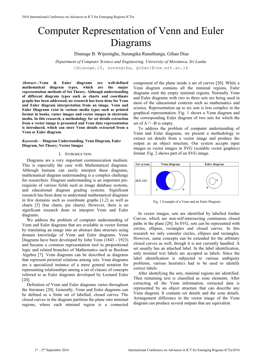 hight resolution of  pdf computer representation of venn and euler diagrams