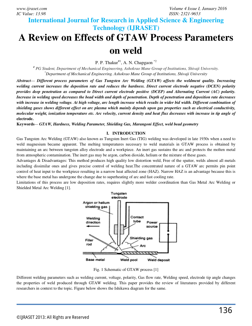 medium resolution of  pdf a review on effects of gtaw process parameters on weld