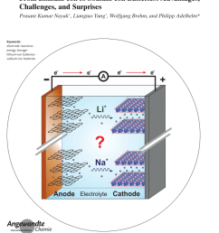pdf from lithium ion to sodium ion batteries a materials perspective [ 850 x 1202 Pixel ]