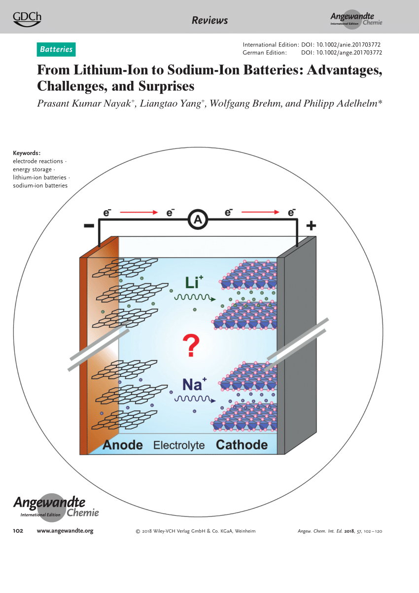hight resolution of  pdf from lithium ion to sodium ion batteries a materials perspective