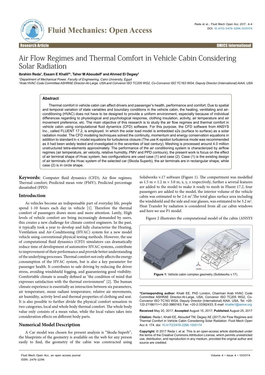 medium resolution of schematic design of the vehicular hvac system 3 the test car download scientific diagram