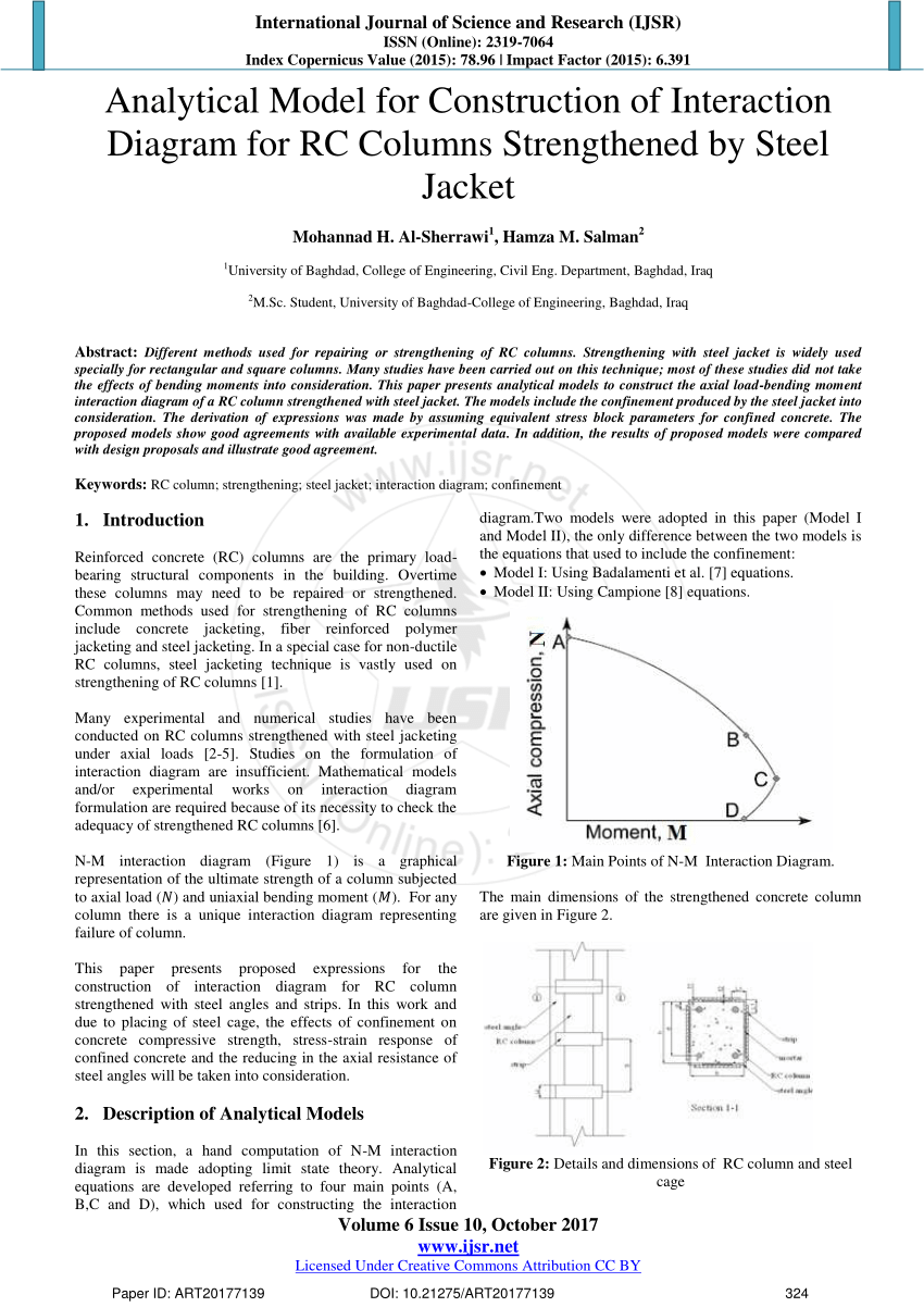 hight resolution of  pdf interaction diagram for a reinforced concrete column strengthened with steel jacket