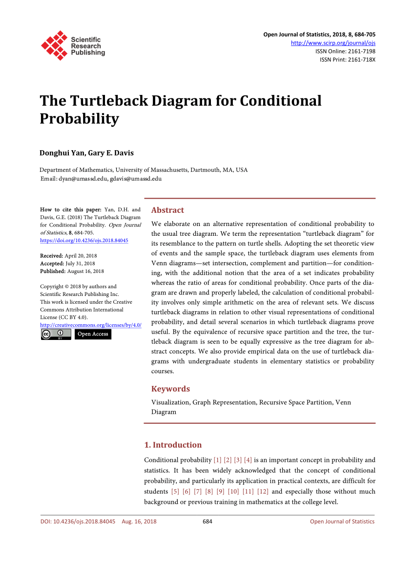 medium resolution of  pdf the turtleback diagram for conditional probability