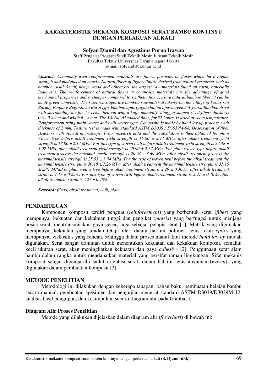 medium resolution of  pdf bamboo fibers for composite applications a mechanical and morphological investigation