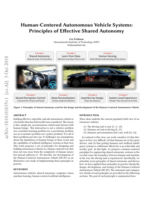 small resolution of  pdf autonomous driving in the icity hd maps as a key challenge of the automotive industry