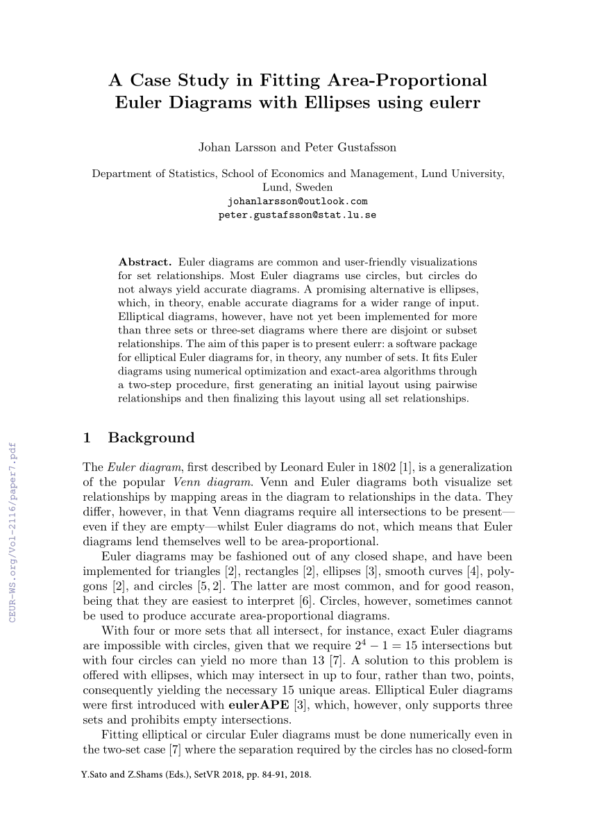 hight resolution of examples of venn and euler diagrams excerpted from informal survey of download scientific diagram