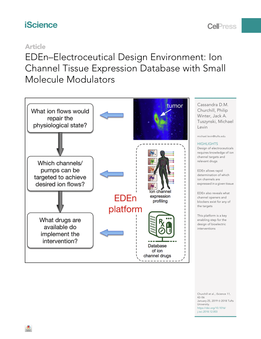 medium resolution of plan diagram of eve s laboratory robotic system layout diagram of download scientific diagram