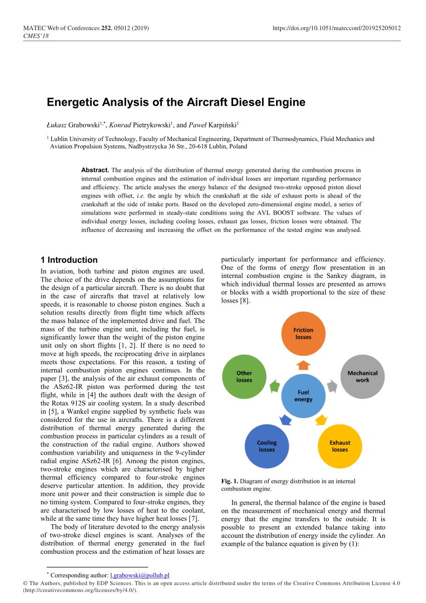 medium resolution of internal diagram of 4 0 engine wiring schematic diagram rh 47 twizer co jeep 4 0 engine diagram jeep wrangler engine diagram