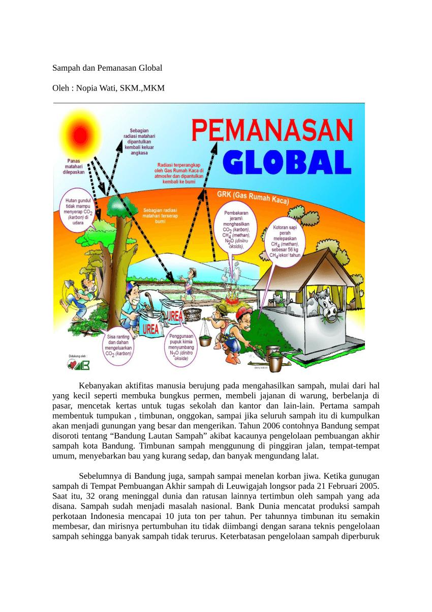 Gas Gas Penyebab Pemanasan Global : penyebab, pemanasan, global, Sampah, Pemanasan, Global