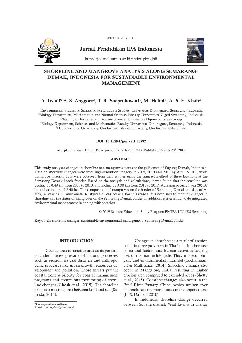 medium resolution of gambar 2 peta dinamika distribusi mangrove di kecamatan wedung download scientific diagram