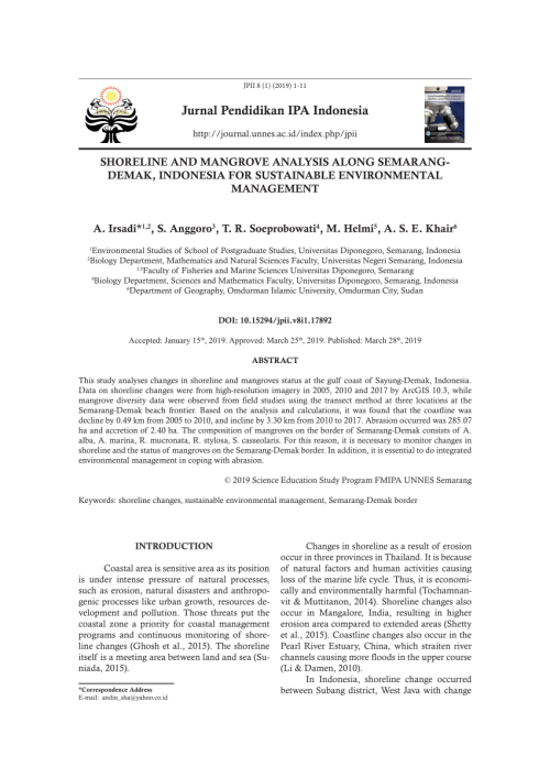 small resolution of gambar 2 peta dinamika distribusi mangrove di kecamatan wedung download scientific diagram