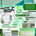 Pdf Assessing Pedestrian Connectivity And Quality Of Responsive Environment