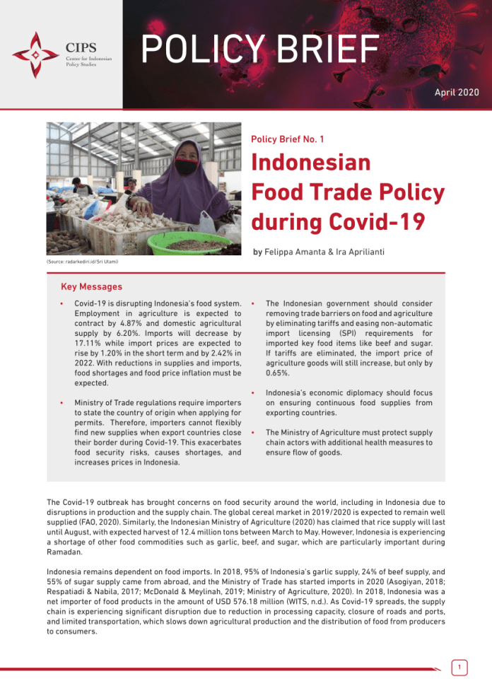 Pdf Indonesian Food Trade Policy During Covid 19