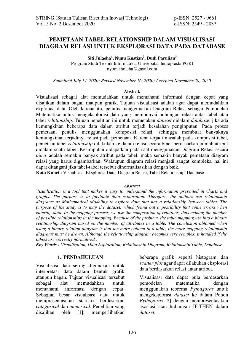 Membuat Relasi Antar Tabel Di Phpmyadmin : membuat, relasi, antar, tabel, phpmyadmin, Fungsi, Relasi, Antar, Tabel, Dalam, Database, Belajar
