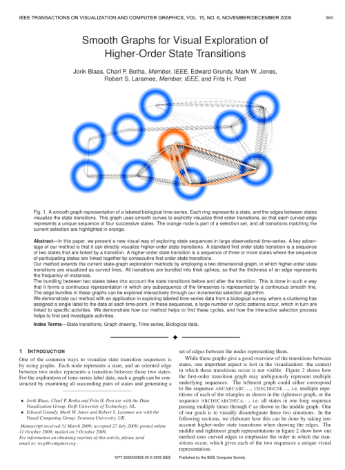 small resolution of interactive visualization of state transition systems f van ham request pdf