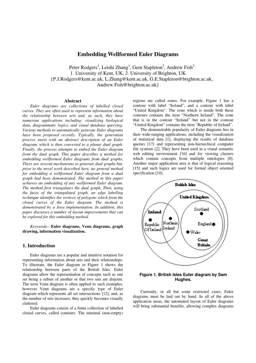 hight resolution of  pdf embedding wellformed euler diagrams