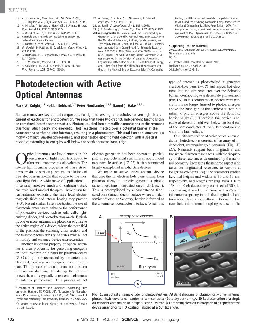 medium resolution of surface plasmon driven water reduction gold nanoparticle size matters kun qian request pdf
