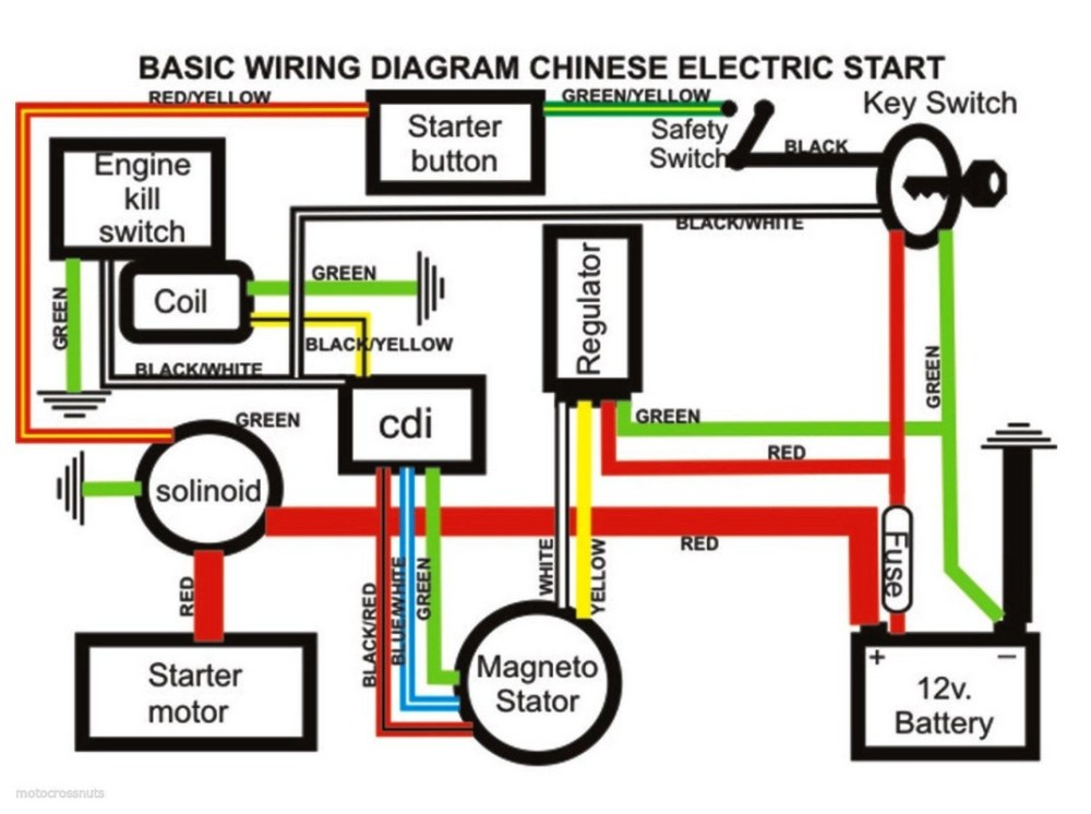 medium resolution of baja 50cc scooter wiring diagram auto electrical wiring diagram 2005 baja 90 atv wiring diagram 90